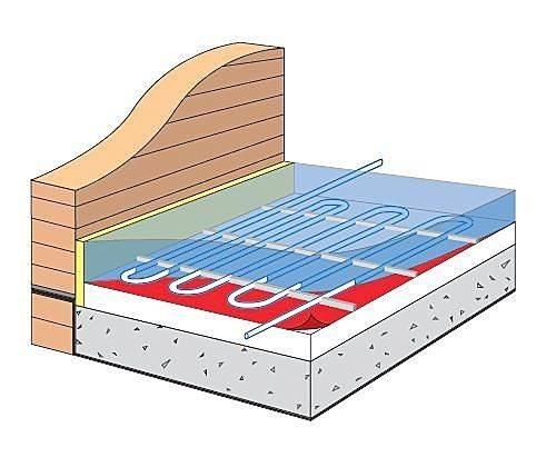Suelo radiante en valencia hidro sun - Calefaccion radiadores o suelo radiante ...